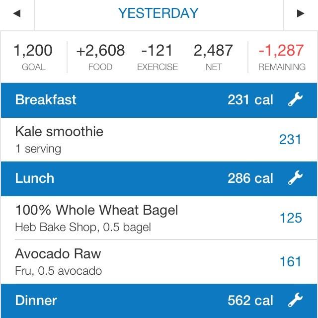 my fitness pal vegan food tracker